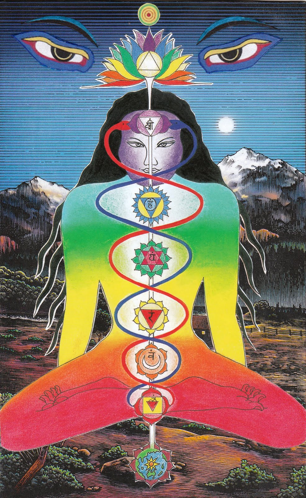 kundalini yoga manual pdf